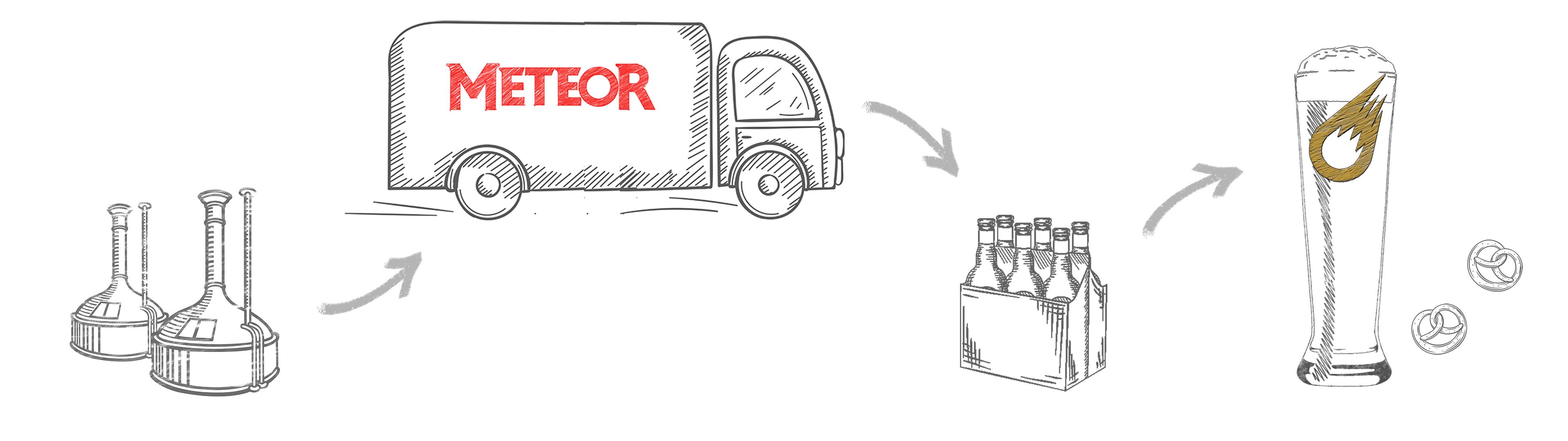 transport-biere-meteor